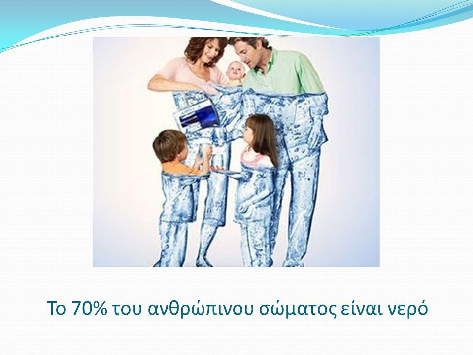 Το 70% του ανθρώπινου σώματος είναι νερό