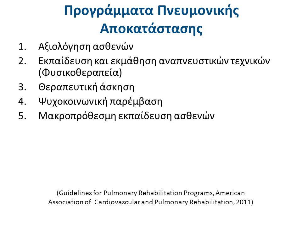 Κριτήρια ένταξης ατόμων με Χρόνιες Πνευμονικές Παθήσεις σε Προγράμματα Πνευμονικής Αποκατάστασης (1 από 2)