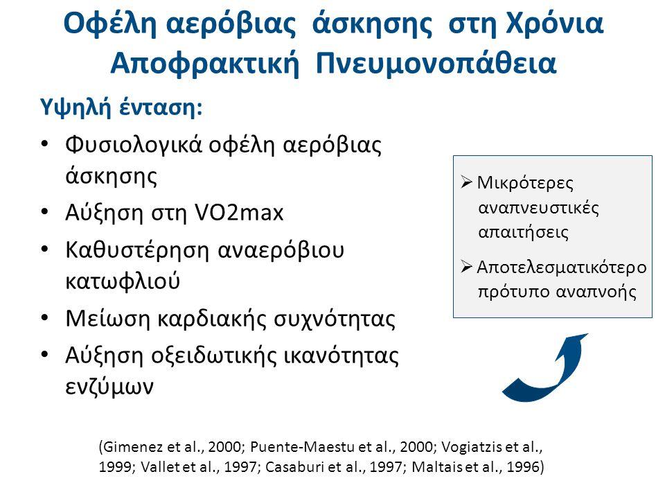 (Sillen et al., 2009; Neder et al., 2002; Bourjeily-Habr et al., 2002)