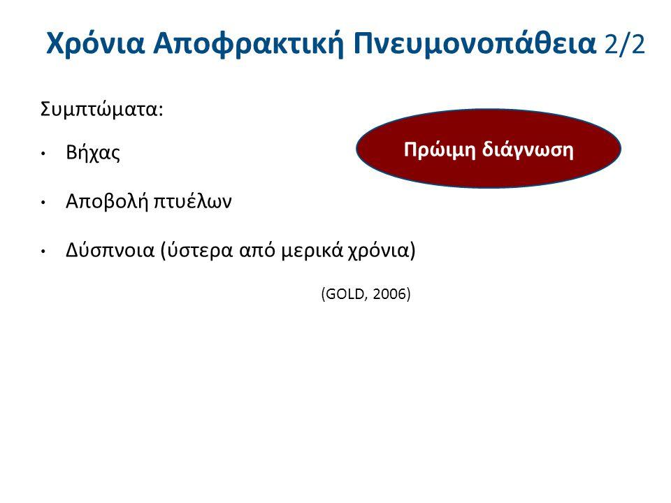 Ταξινόμηση ΧΑΠ GOLD I (ήπια ΧΑΠ): 80% < FEV1 GOLD II (μέτρια ΧΑΠ):