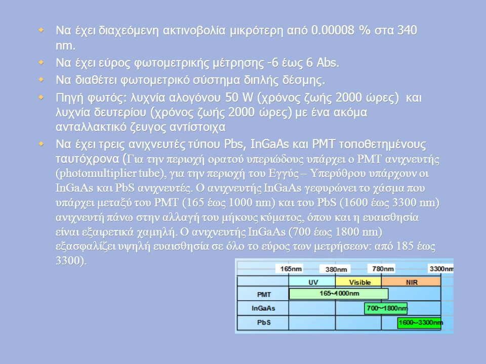 Να έχει διαχεόμενη ακτινοβολία μικρότερη από 0.00008 % στα 340 nm.