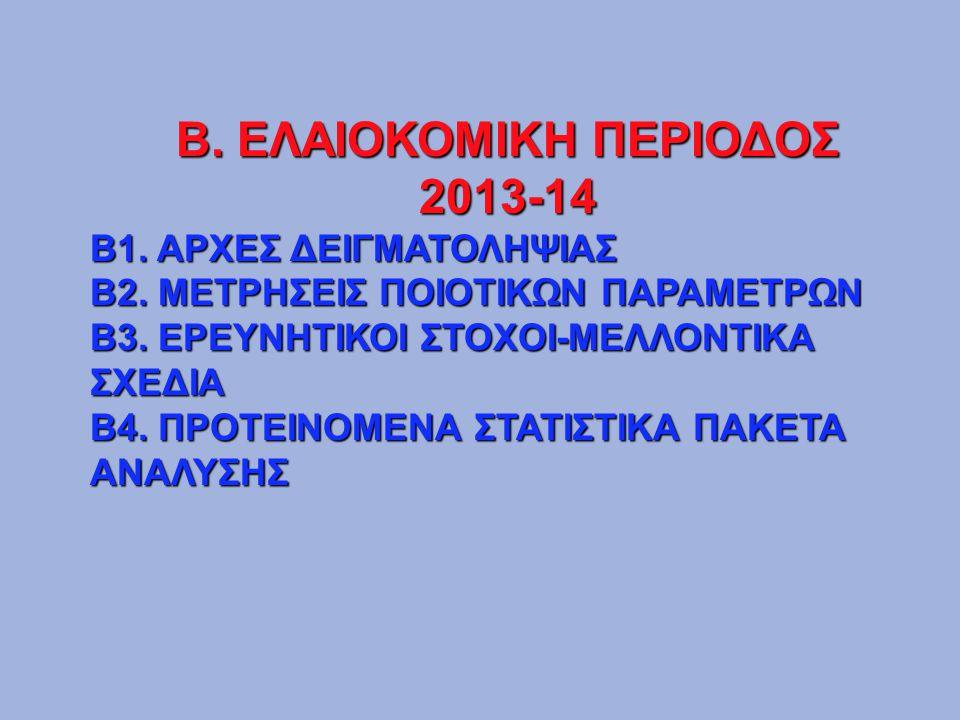 Β. ΕΛΑΙΟΚΟΜΙΚΗ ΠΕΡΙΟΔΟΣ