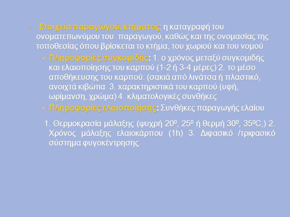 Πληροφορίες ελαιοποίησης: Συνθήκες παραγωγής ελαίου