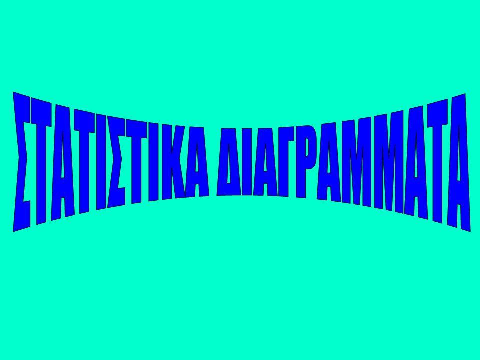 ΣΤΑΤΙΣΤΙΚΑ ΔΙΑΓΡΑΜΜΑΤΑ