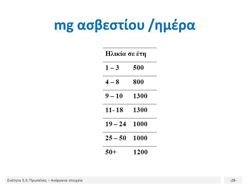 mg ασβεστίου /ημέρα Ηλικία σε έτη 1 – 3 500 4 – 8 800 9 – 10 1300