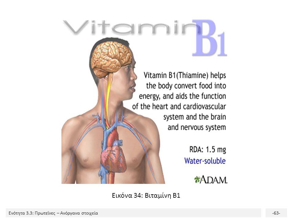 Εικόνα 34: Βιταμίνη Β1