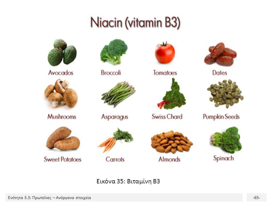 Εικόνα 35: Βιταμίνη Β3