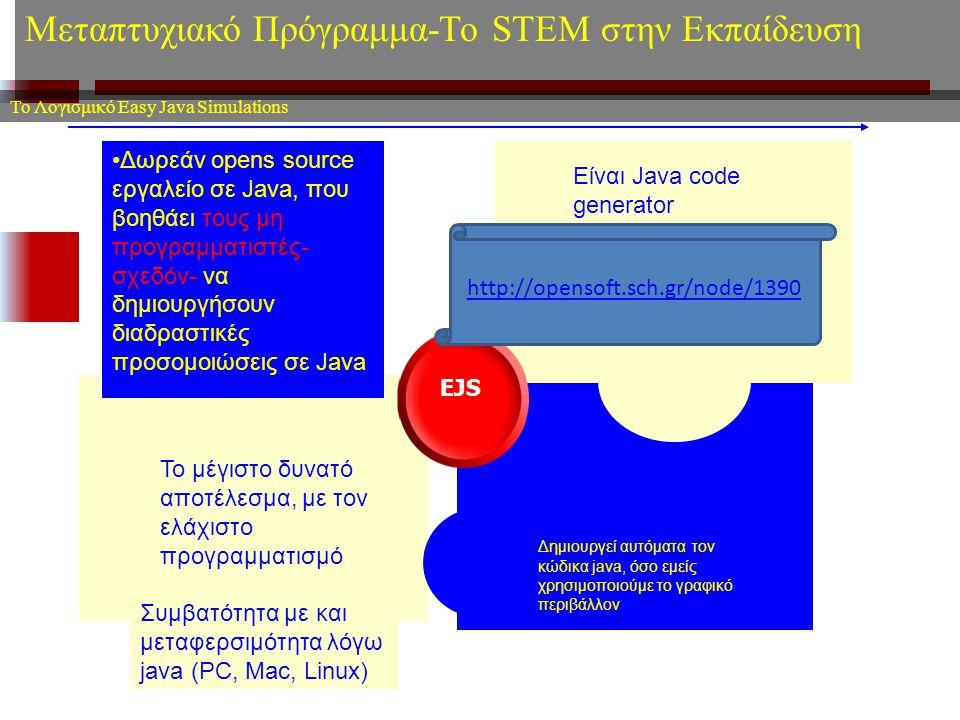 Μεταπτυχιακό Πρόγραμμα-Το STEM στην Εκπαίδευση