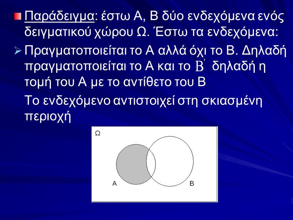 Παράδειγμα: έστω Α, Β δύο ενδεχόμενα ενός δειγματικού χώρου Ω
