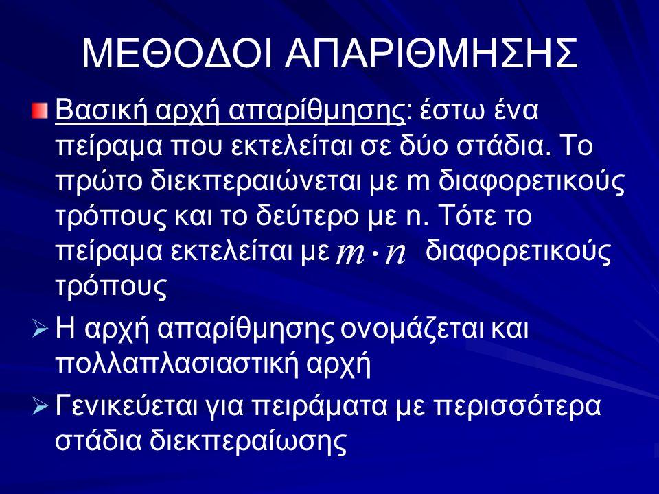 ΜΕΘΟΔΟΙ ΑΠΑΡΙΘΜΗΣΗΣ
