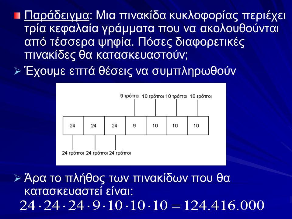 Παράδειγμα: Μια πινακίδα κυκλοφορίας περιέχει τρία κεφαλαία γράμματα που να ακολουθούνται από τέσσερα ψηφία. Πόσες διαφορετικές πινακίδες θα κατασκευαστούν;
