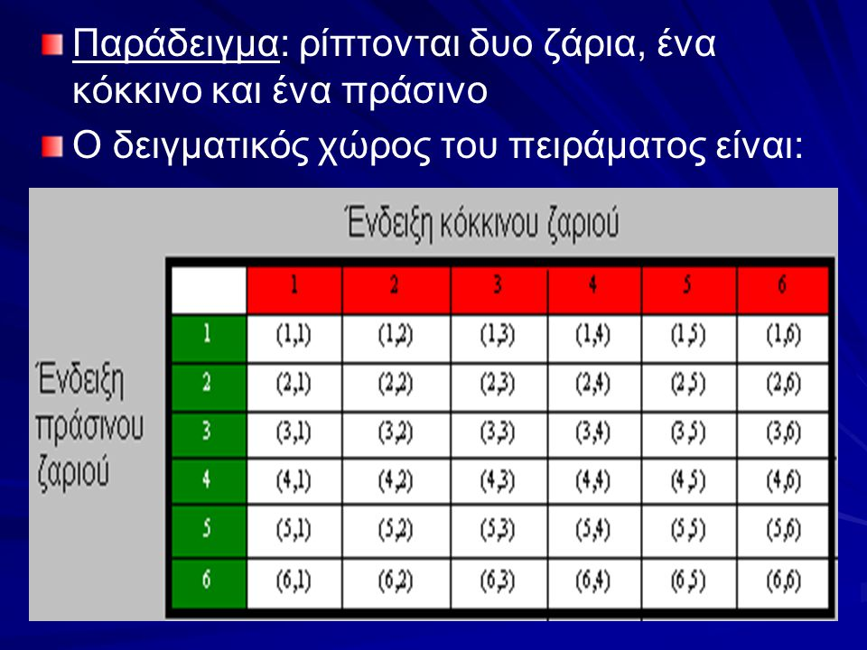 Παράδειγμα: ρίπτονται δυο ζάρια, ένα κόκκινο και ένα πράσινο