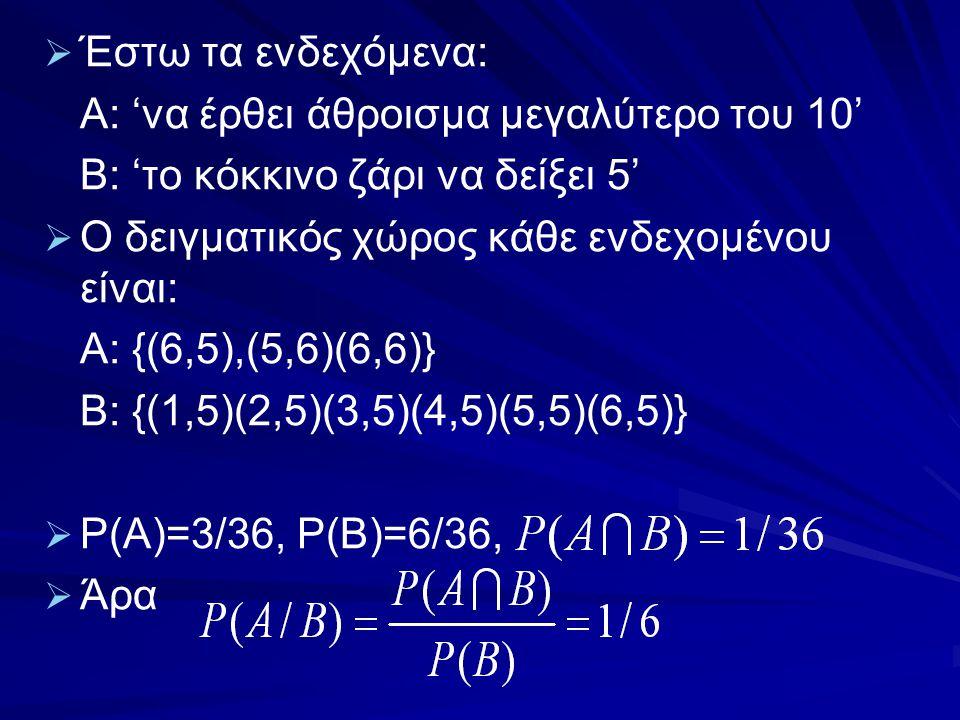Έστω τα ενδεχόμενα: Α: 'να έρθει άθροισμα μεγαλύτερο του 10' Β: 'το κόκκινο ζάρι να δείξει 5' Ο δειγματικός χώρος κάθε ενδεχομένου είναι: