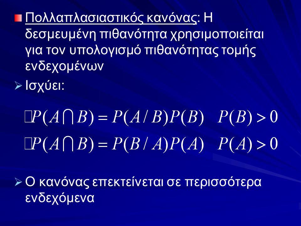 Πολλαπλασιαστικός κανόνας: Η δεσμευμένη πιθανότητα χρησιμοποιείται για τον υπολογισμό πιθανότητας τομής ενδεχομένων