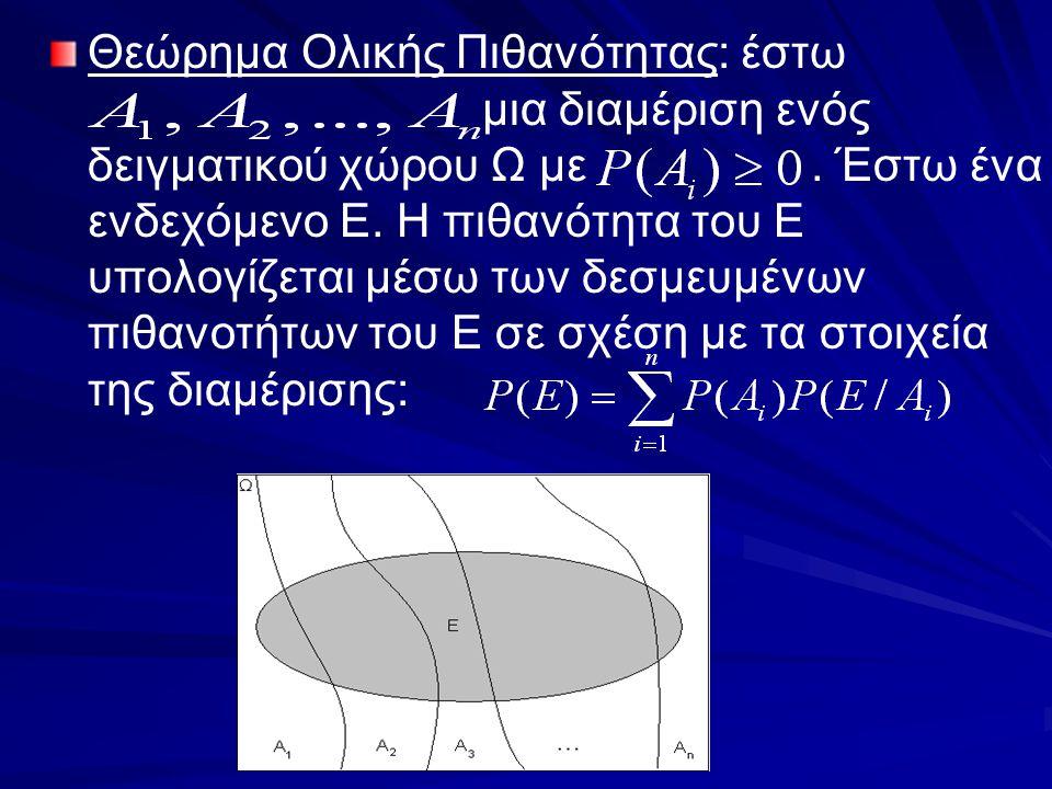 Θεώρημα Ολικής Πιθανότητας: έστω