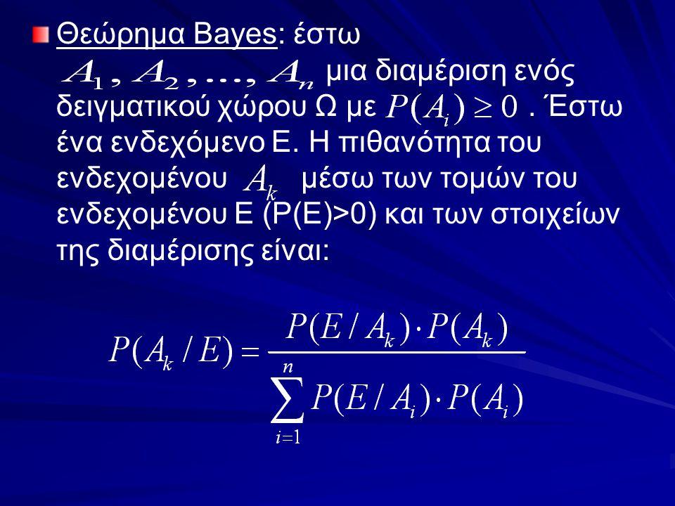 Θεώρημα Bayes: έστω. μια διαμέριση ενός δειγματικού χώρου Ω με