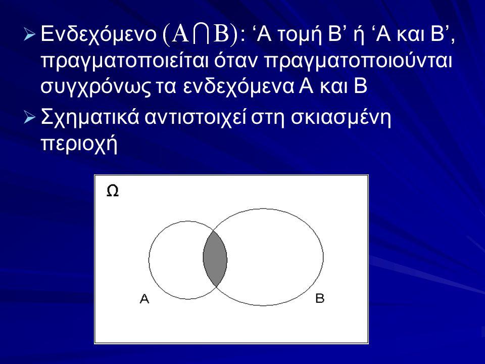 Ενδεχόμενο : 'Α τομή Β' ή 'Α και Β', πραγματοποιείται όταν πραγματοποιούνται συγχρόνως τα ενδεχόμενα Α και Β