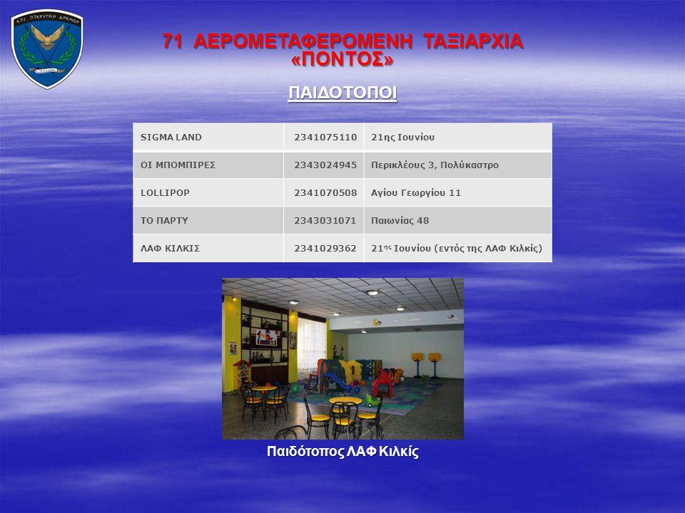 ΠΑΙΔΟΤΟΠΟΙ Παιδότοπος ΛΑΦ Κιλκίς SIGMA LAND 2341075110 21ης Ιουνίου