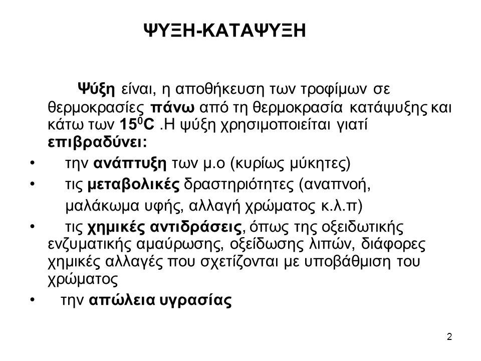 ΨΥΞΗ-ΚΑΤΑΨΥΞΗ