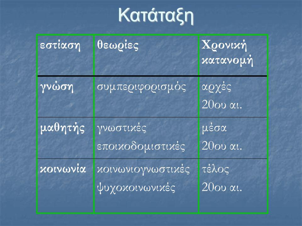 Κατάταξη εστίαση θεωρίες Χρονική κατανομή γνώση συμπεριφορισμός αρχές