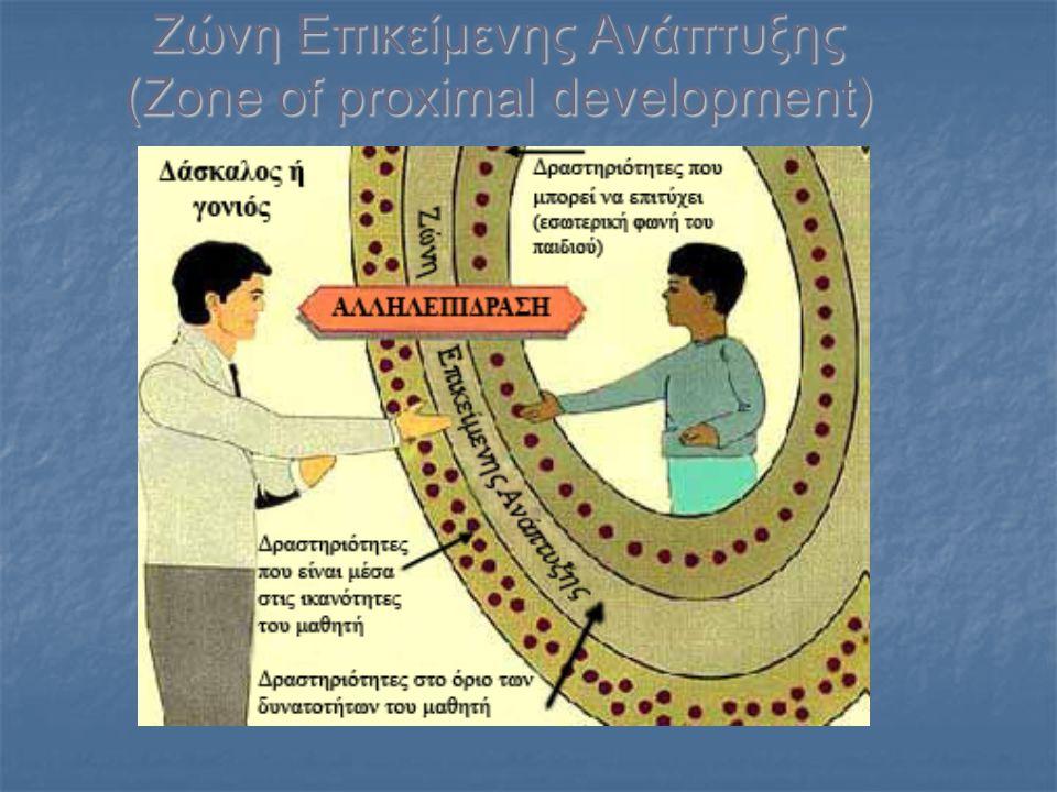 Ζώνη Επικείμενης Ανάπτυξης (Zone of proximal development)