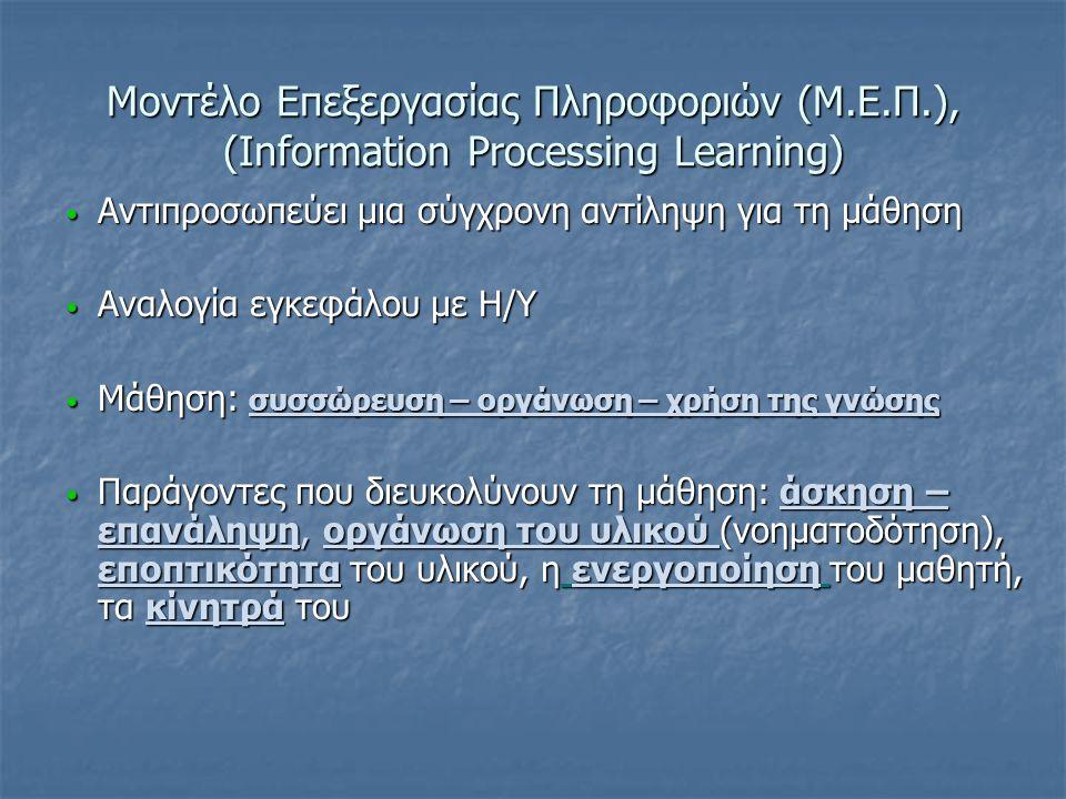 Μοντέλο Επεξεργασίας Πληροφοριών (Μ. Ε. Π
