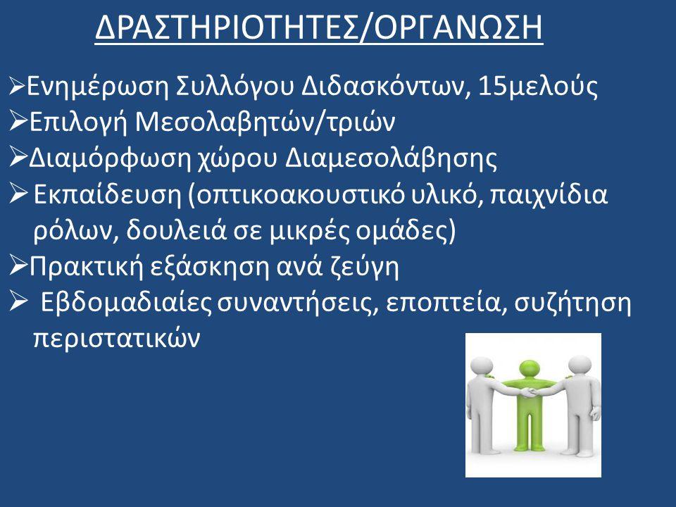 ΔΡΑΣΤΗΡΙΟΤΗΤΕΣ/ΟΡΓΑΝΩΣΗ