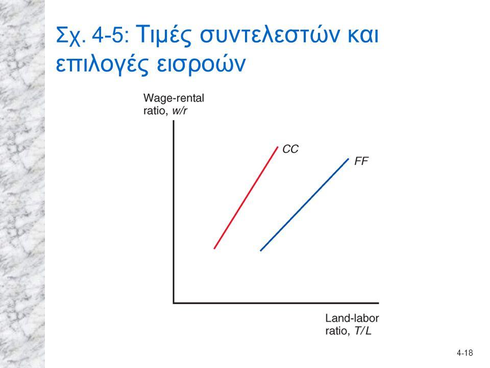 Σχ. 4-5: Τιμές συντελεστών και επιλογές εισροών