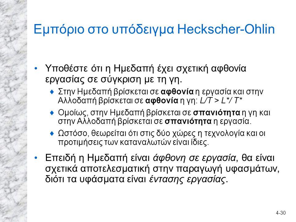 Εμπόριο στο υπόδειγμα Heckscher-Ohlin