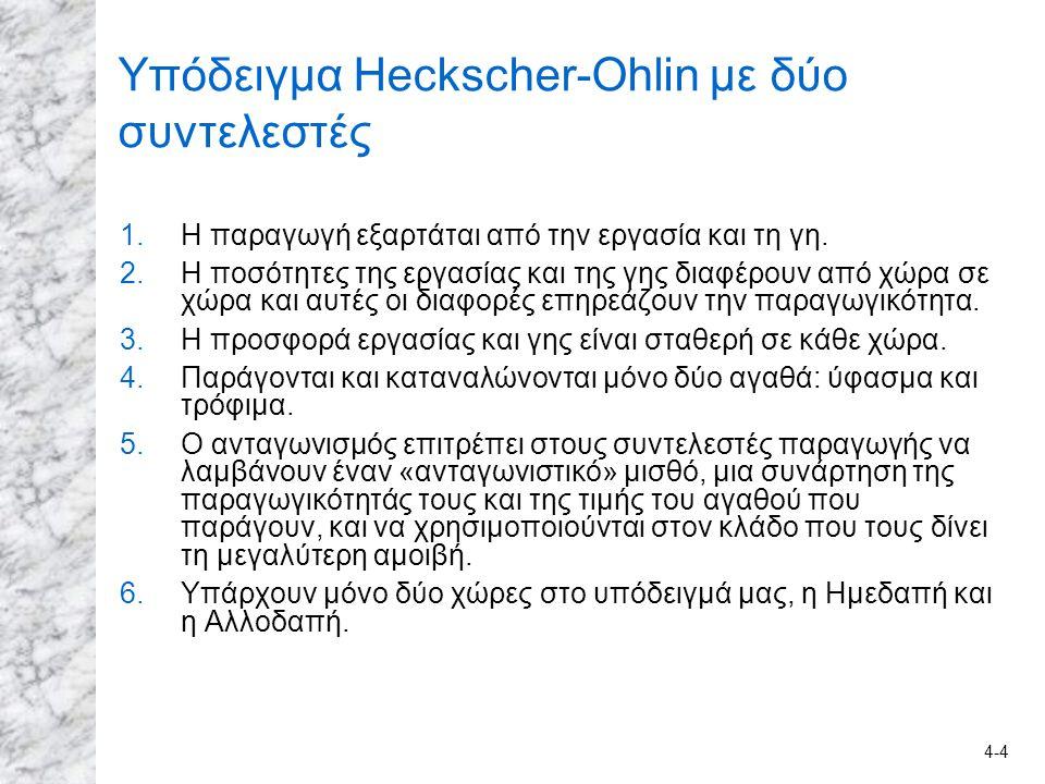 Υπόδειγμα Heckscher-Ohlin με δύο συντελεστές