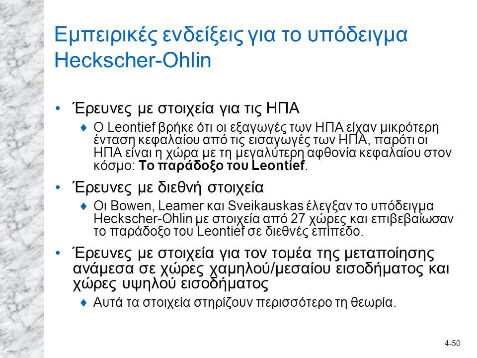 Εμπειρικές ενδείξεις για το υπόδειγμα Heckscher-Ohlin