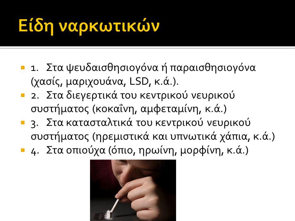 Είδη ναρκωτικών 1. Στα ψευδαισθησιογόνα ή παραισθησιογόνα (χασίς, μαριχουάνα, LSD, κ.ά.).