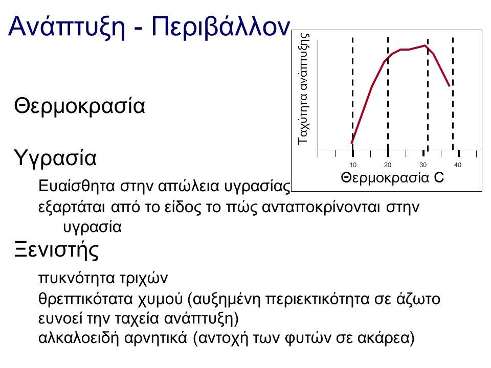 Ανάπτυξη - Περιβάλλον Θερμοκρασία Υγρασία