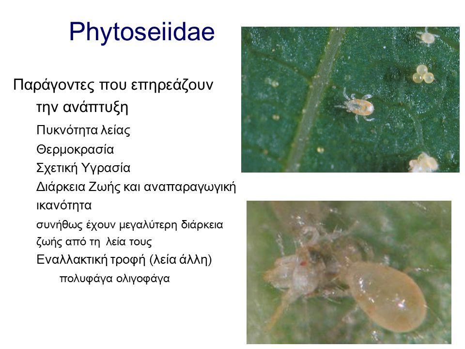 Phytoseiidae Παράγοντες που επηρεάζουν την ανάπτυξη Πυκνότητα λείας