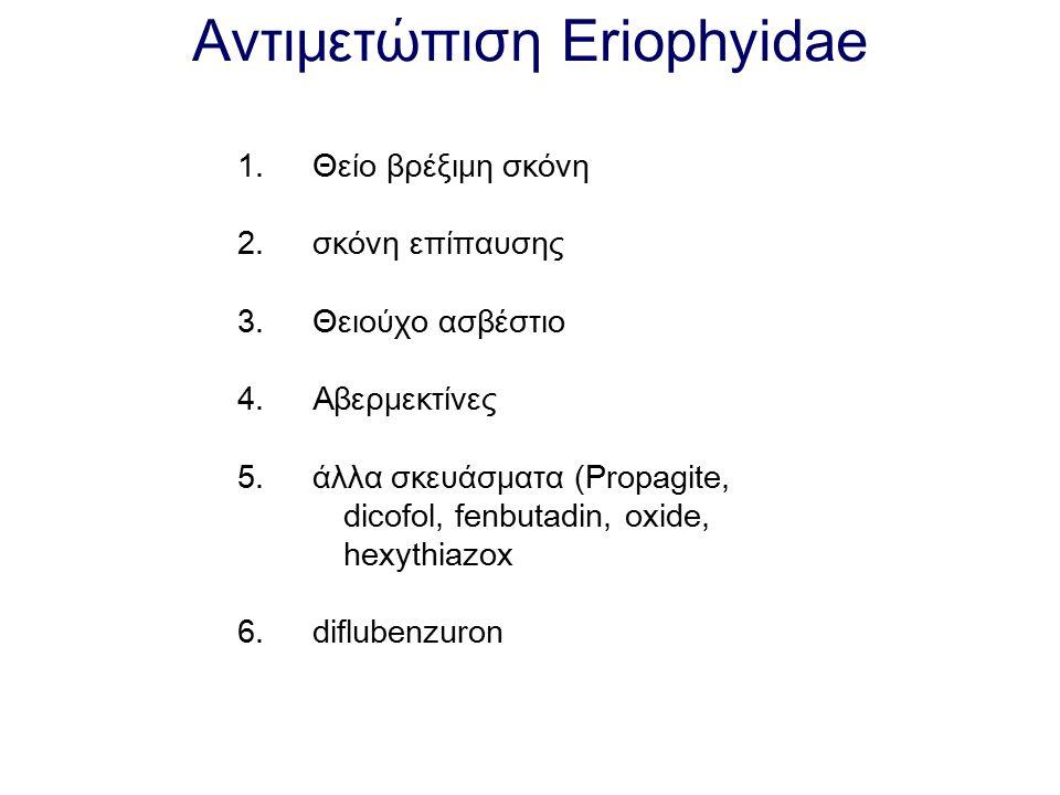 Αντιμετώπιση Eriophyidae