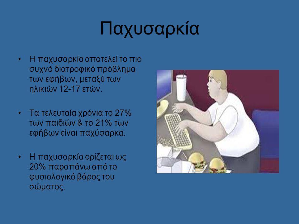 Παχυσαρκία Η παχυσαρκία αποτελεί το πιο συχνό διατροφικό πρόβλημα των εφήβων, μεταξύ των ηλικιών 12-17 ετών.