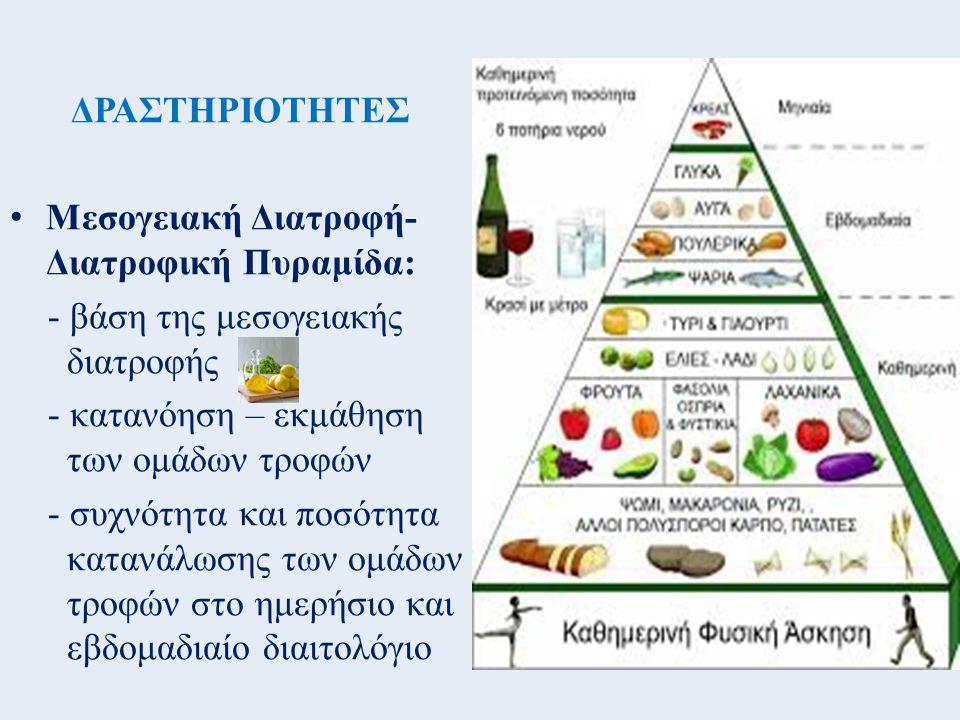 ΔΡΑΣΤΗΡΙΟΤΗΤΕΣ Μεσογειακή Διατροφή-Διατροφική Πυραμίδα: - βάση της μεσογειακής διατροφής. - κατανόηση – εκμάθηση των ομάδων τροφών.