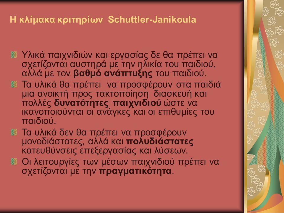 Η κλίμακα κριτηρίων Schuttler-Janikoula