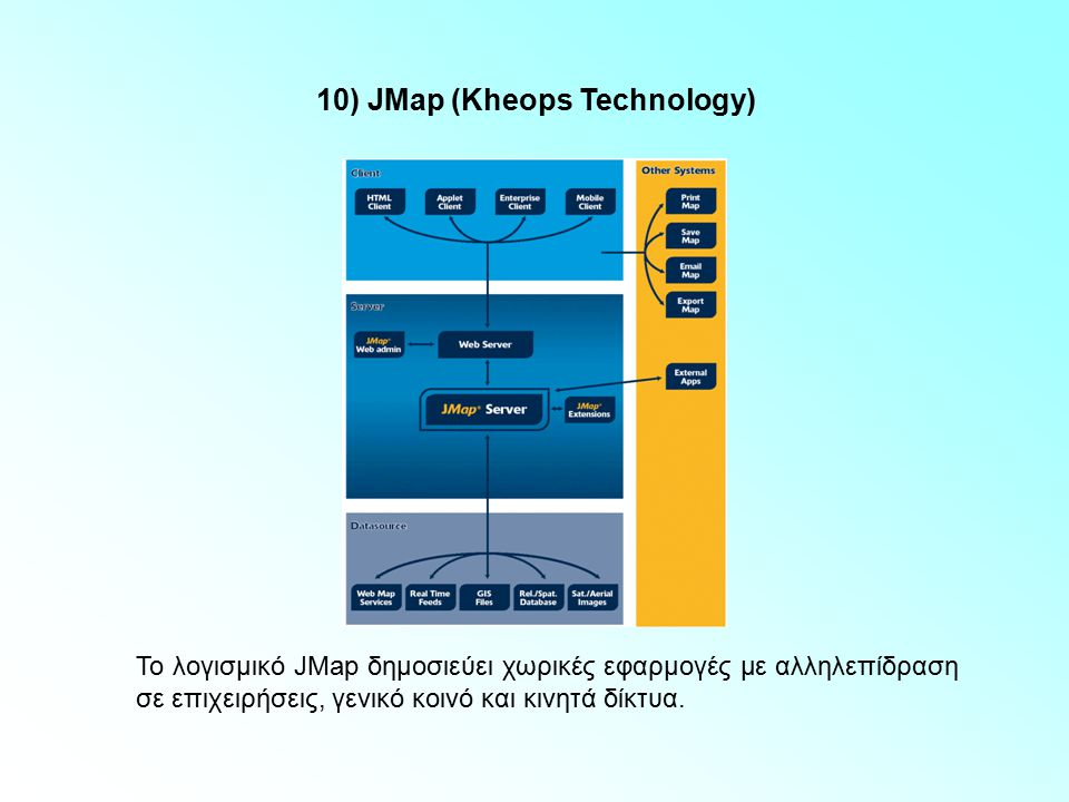 10) JMap (Kheops Technology)