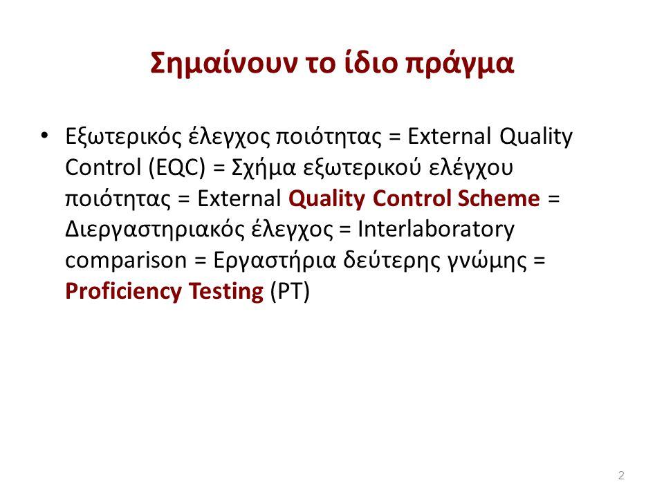 Η διαδικασία του εξωτερικού ελέγχου ποιότητας