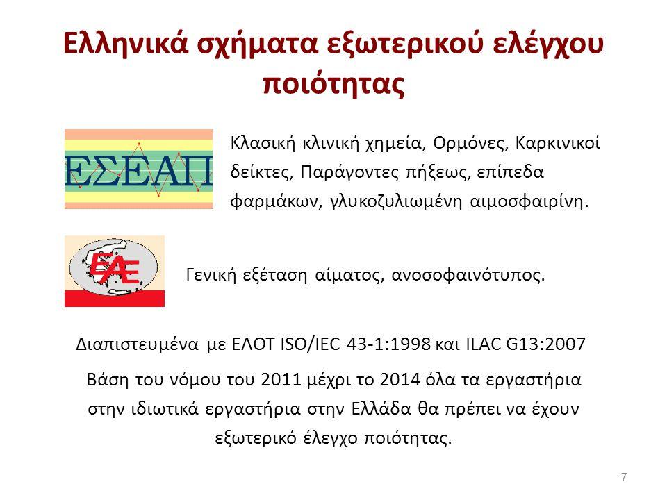 Το πρόγραμμα εξωτερικού ελέγχου ποιότητας του ΤΕΙ Λάρισας για τα κέντρα υγείας (ELQA)