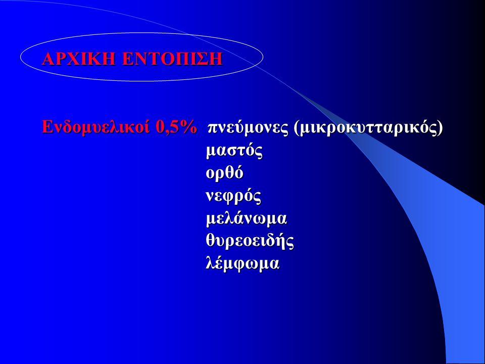ΑΡΧΙΚΗ ΕΝΤΟΠΙΣΗ Ενδομυελικοί 0,5% πνεύμονες (μικροκυτταρικός). μαστός