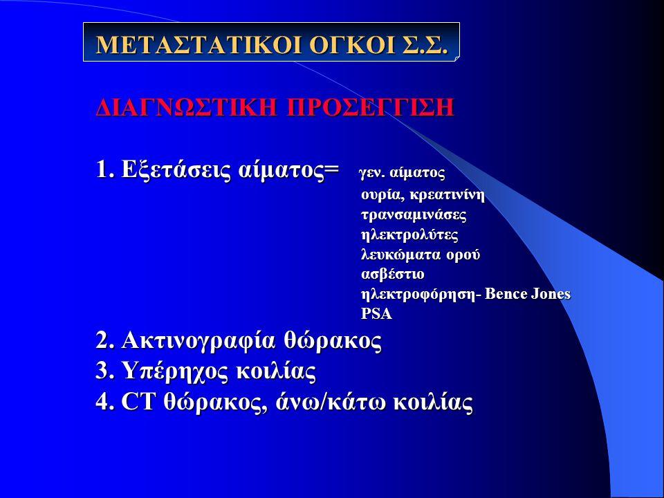 ΜΕΤΑΣΤΑΤΙΚΟΙ ΟΓΚΟΙ Σ. Σ. ΔΙΑΓΝΩΣΤΙΚΗ ΠΡΟΣΕΓΓΙΣΗ 1