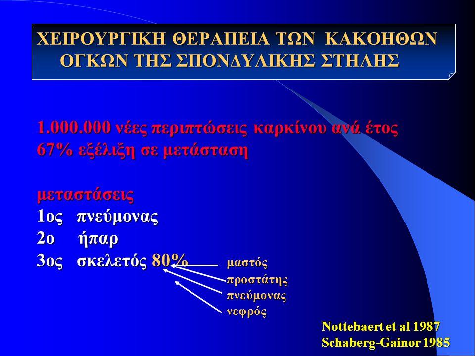 ΧΕΙΡΟΥΡΓΙΚΗ ΘΕΡΑΠΕΙΑ ΤΩΝ ΚΑΚΟΗΘΩΝ ΟΓΚΩΝ ΤΗΣ ΣΠΟΝΔΥΛΙΚΗΣ ΣΤΗΛΗΣ 1. 000