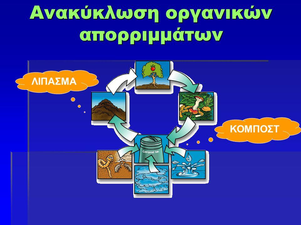 Ανακύκλωση οργανικών απορριμμάτων