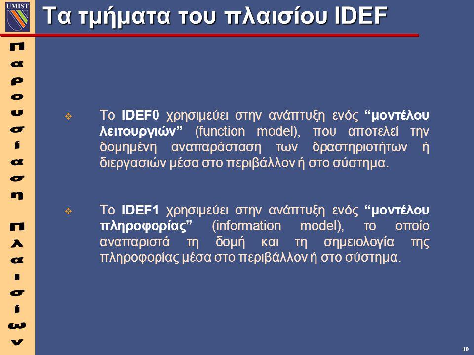 Τα τμήματα του πλαισίου IDEF
