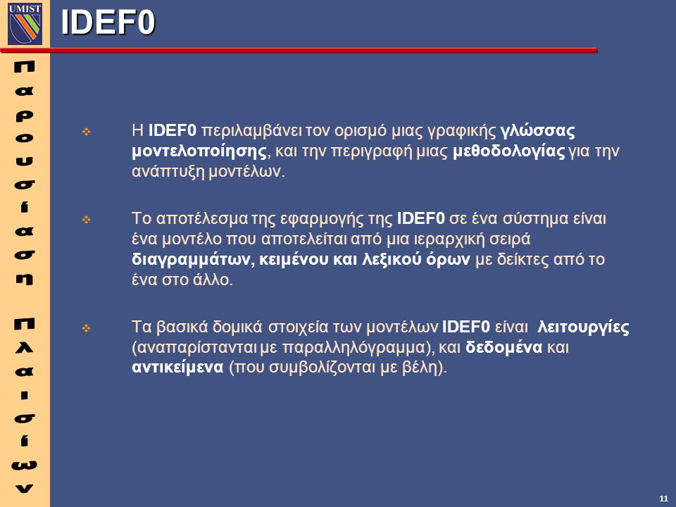 IDEF0 Παρουσίαση Πλαισίων