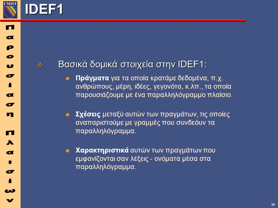 IDEF1 Παρουσίαση Πλαισίων Βασικά δομικά στοιχεία στην IDEF1: