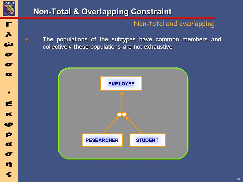 Non-Total & Overlapping Constraint