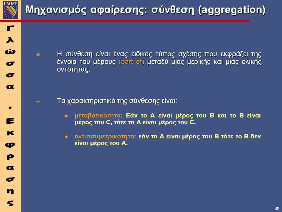 Μηχανισμός αφαίρεσης: σύνθεση (aggregation)
